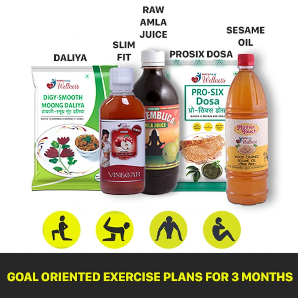 Goal Oriented exercise Plans for 3 Months